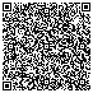 QR-код с контактной информацией организации ЖИРНОВСКАЯ ЦЕНТРАЛЬНАЯ РАЙОННАЯ АПТЕКА