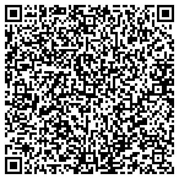 QR-код с контактной информацией организации Энерджи Груп, ЧП