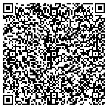 QR-код с контактной информацией организации Метрополис груп, ООО