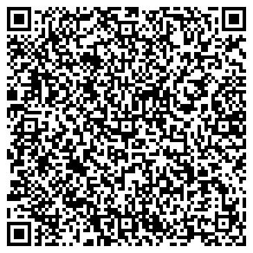 QR-код с контактной информацией организации Энергия, ОАО ИПП