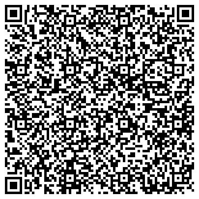 QR-код с контактной информацией организации Николаевская энергопромышленная компания (НЭПК), ЧП