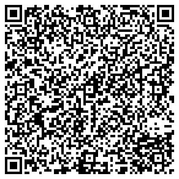 QR-код с контактной информацией организации Vitkovets, ЧП