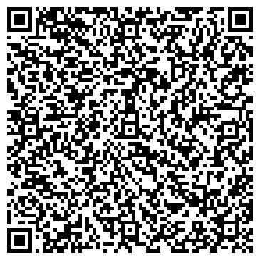 QR-код с контактной информацией организации ЦЕНТРАЛЬНАЯ БИБЛИОТЕКА ИМ.А.С.ПУШКИНА
