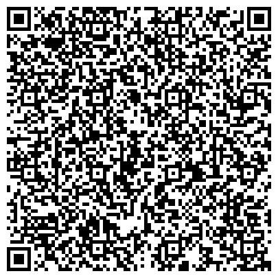 QR-код с контактной информацией организации Научно-производственная фирма АНТ Электроникс, ООО