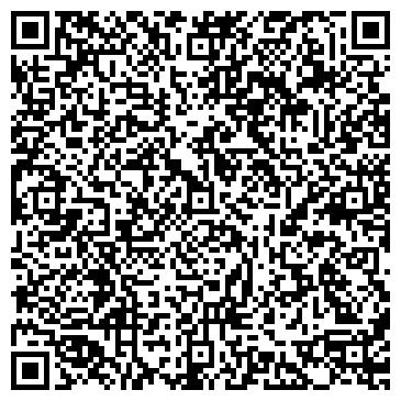 QR-код с контактной информацией организации IT-LAB ЛАБОРАТОРИЯ ИНТЕРНЕТ-ТЕХНОЛОГИЙ