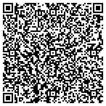 QR-код с контактной информацией организации Енерговыриб, ООО