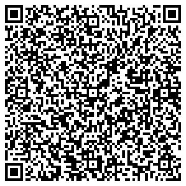 QR-код с контактной информацией организации Кнышевская, СПД