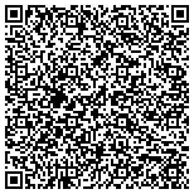 QR-код с контактной информацией организации НПП Электродинамика, ООО