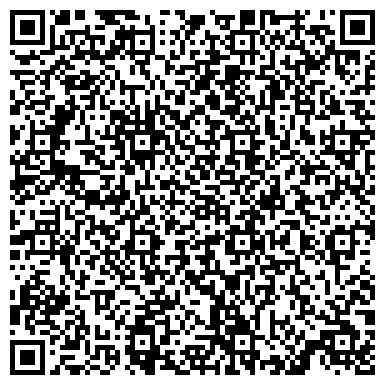 QR-код с контактной информацией организации Энерджи Групп, ООО