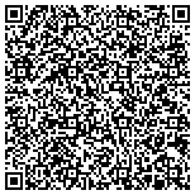 QR-код с контактной информацией организации ПОВОЛЖСКИЙ БАНК СБЕРБАНКА РОССИИ ЗНАМЕНСКОЕ ОТДЕЛЕНИЕ № 8574