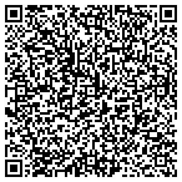 QR-код с контактной информацией организации НТК Энерго-тайм, ООО