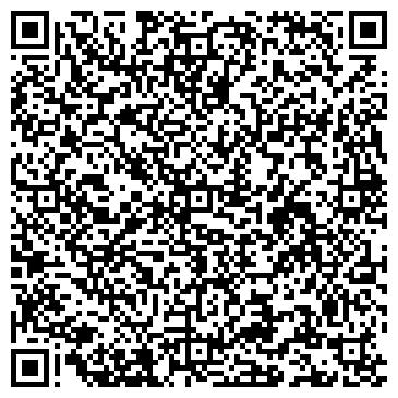 QR-код с контактной информацией организации Планета-М, ООО НПФ