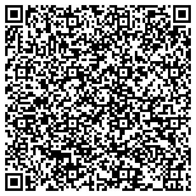 QR-код с контактной информацией организации МУЗЕЙ ИСТОРИИ РЫБОЛОВСТВА НА НИЖНЕЙ ВОЛГЕ