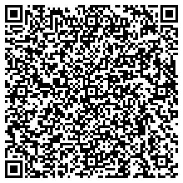 QR-код с контактной информацией организации Энергорегионы, ООО