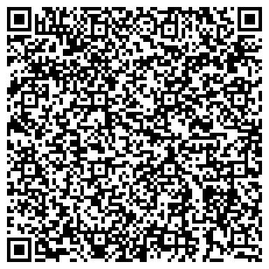 QR-код с контактной информацией организации Вип мастер, ООО(Vip master)