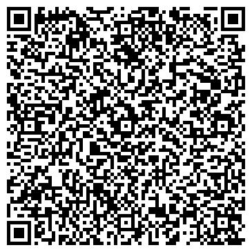QR-код с контактной информацией организации EXA Thermometrics India, Представительство