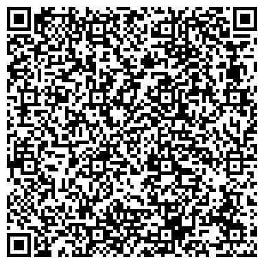 QR-код с контактной информацией организации Группа Техноднепр, ООО