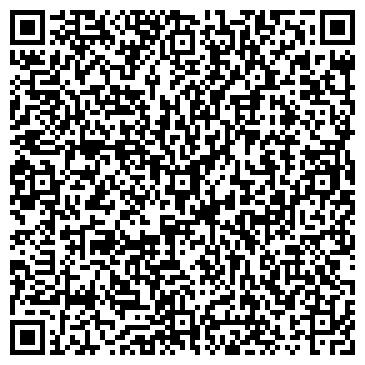 QR-код с контактной информацией организации Термоприлад 2, ДП