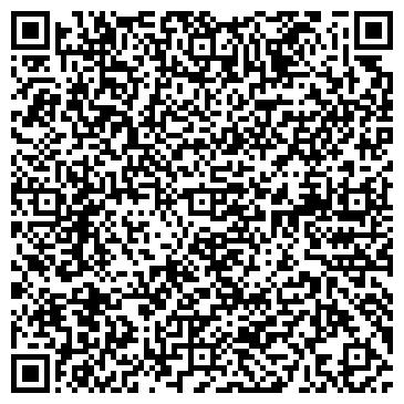 QR-код с контактной информацией организации Баньковский С.А., ЧП