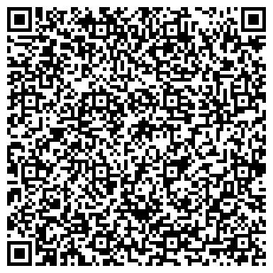 QR-код с контактной информацией организации Телеметрические системы, ООО