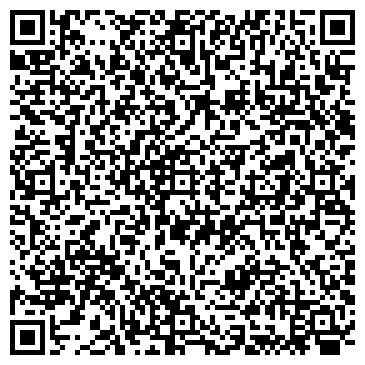 QR-код с контактной информацией организации АВМ Ампер, ООО