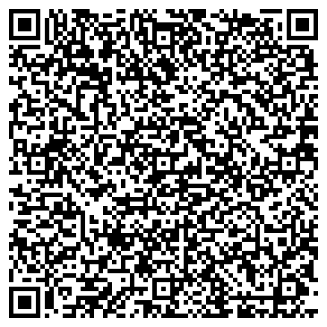 QR-код с контактной информацией организации Авион, Международный консорциум