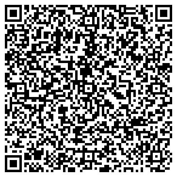 QR-код с контактной информацией организации Оберон НПФ, ООО