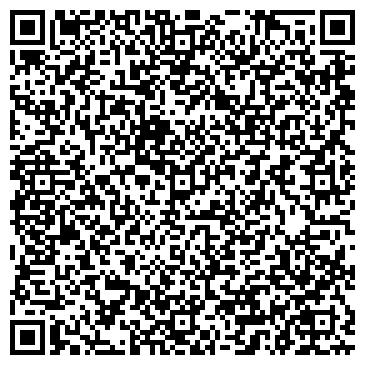 QR-код с контактной информацией организации Электроавтоматика, ЧНПП