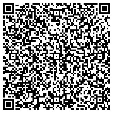 QR-код с контактной информацией организации НПП Агроновация, ООО