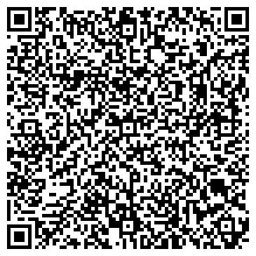 QR-код с контактной информацией организации Ианик и К(Ianic&Co), ЧП