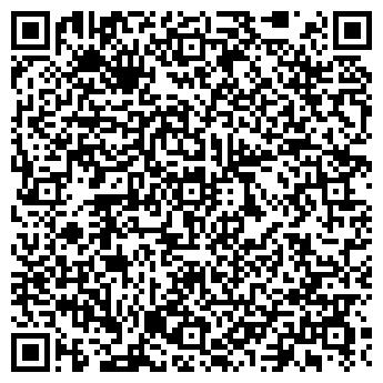 QR-код с контактной информацией организации Термикс, ООО НПП