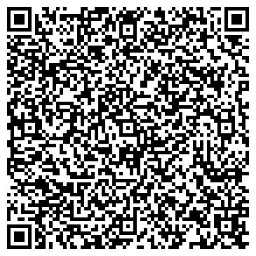 QR-код с контактной информацией организации Феррокерам, ЗАО НПФ