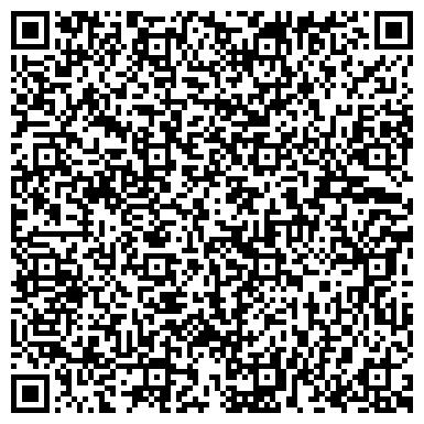 QR-код с контактной информацией организации Овчаренко Сергей Аркадьевич,СПД