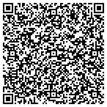 QR-код с контактной информацией организации Овсянников Р.В, ЧП
