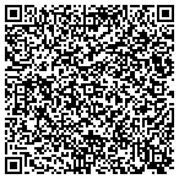 QR-код с контактной информацией организации Энергогарант ПКФ, ООО