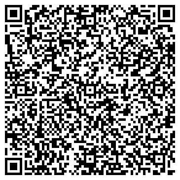 QR-код с контактной информацией организации Авиант-К, ЧП