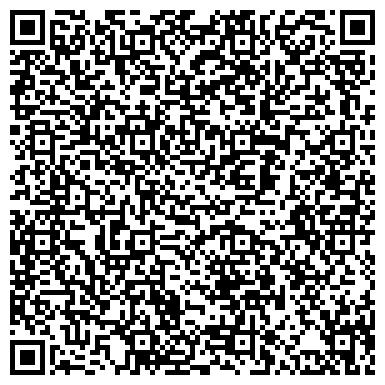 QR-код с контактной информацией организации Группа Энергия Украины, ООО