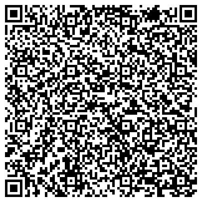 QR-код с контактной информацией организации Компания Лимед, ЧП (ПТВФ Компанія Лімед)