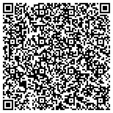 QR-код с контактной информацией организации Метрология и автоматизация, Филиал Теккноу ЗАО