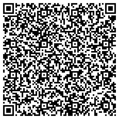 QR-код с контактной информацией организации Центральная гордская больница