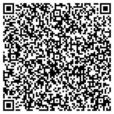 QR-код с контактной информацией организации Силовая Электроника, УП