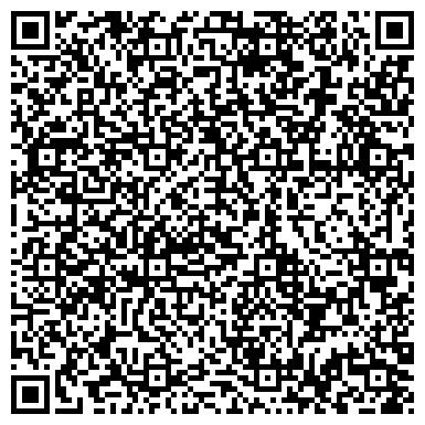 QR-код с контактной информацией организации Представительство Моторола (Германия) в РБ