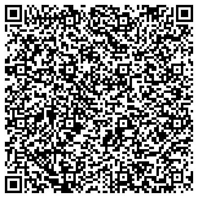 QR-код с контактной информацией организации Национальный институт фтизиатрии и пульмонологии имени Ф.Г. Яновского, ООО