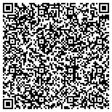 QR-код с контактной информацией организации Этичные товары Украина, Представительство (Веганноги)
