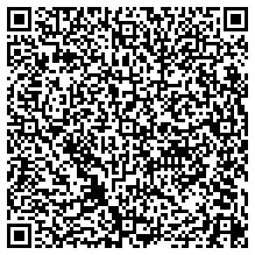 QR-код с контактной информацией организации Бутковский В. П., ЧПТУП