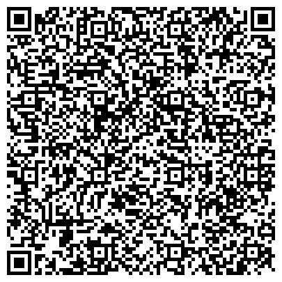 QR-код с контактной информацией организации Жлобинская фабрика художественной инкрустации, РУП