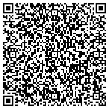 QR-код с контактной информацией организации Форте, Компания