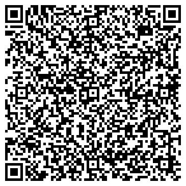 QR-код с контактной информацией организации ГранитЭкспорт, ООО