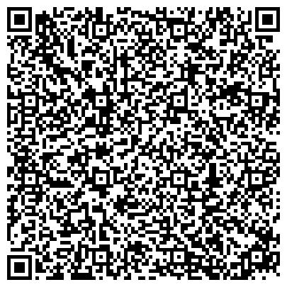 QR-код с контактной информацией организации ННЦ ХФТИ (Отдел углерод-графитовых материалов), ГП