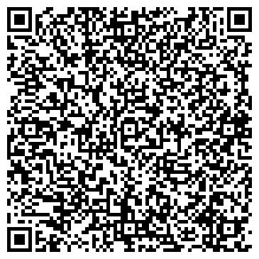 QR-код с контактной информацией организации Карат, Компания